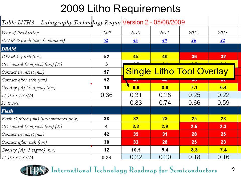 9 2009 Litho Requirements Single Litho Tool Overlay