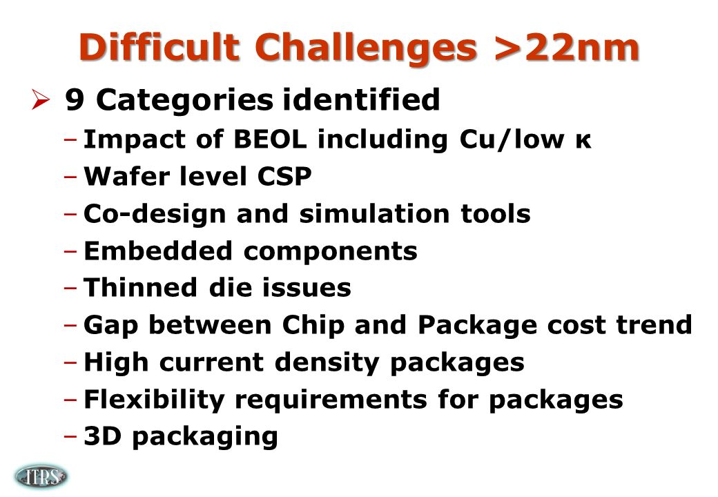 Difficult Challenges >22nm 9 Categories identified –Impact of BEOL including Cu/low κ –Wafer level CSP –Co-design and simulation tools –Embedded components –Thinned die issues –Gap between Chip and Package cost trend –High current density packages –Flexibility requirements for packages –3D packaging