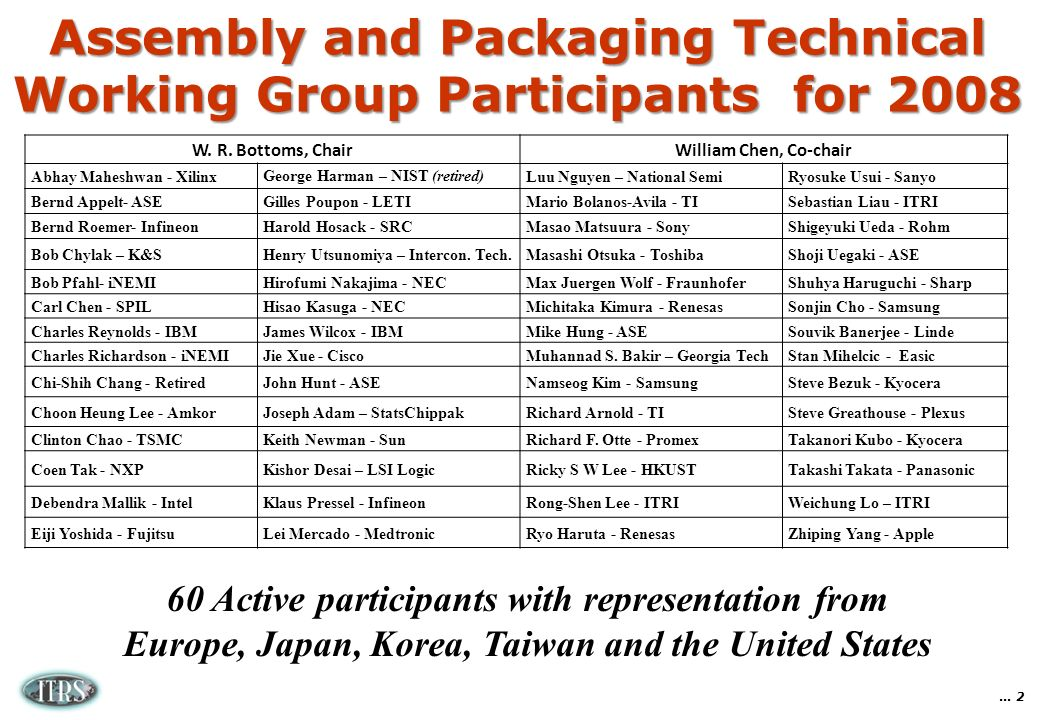 ... 2 Assembly and Packaging Technical Working Group Participants for 2008 W.