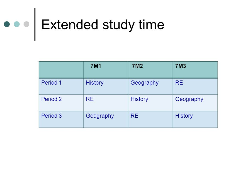 7M1 7M27M3 Period 1HistoryGeographyRE Period 2REHistoryGeography Period 3GeographyREHistory Extended study time