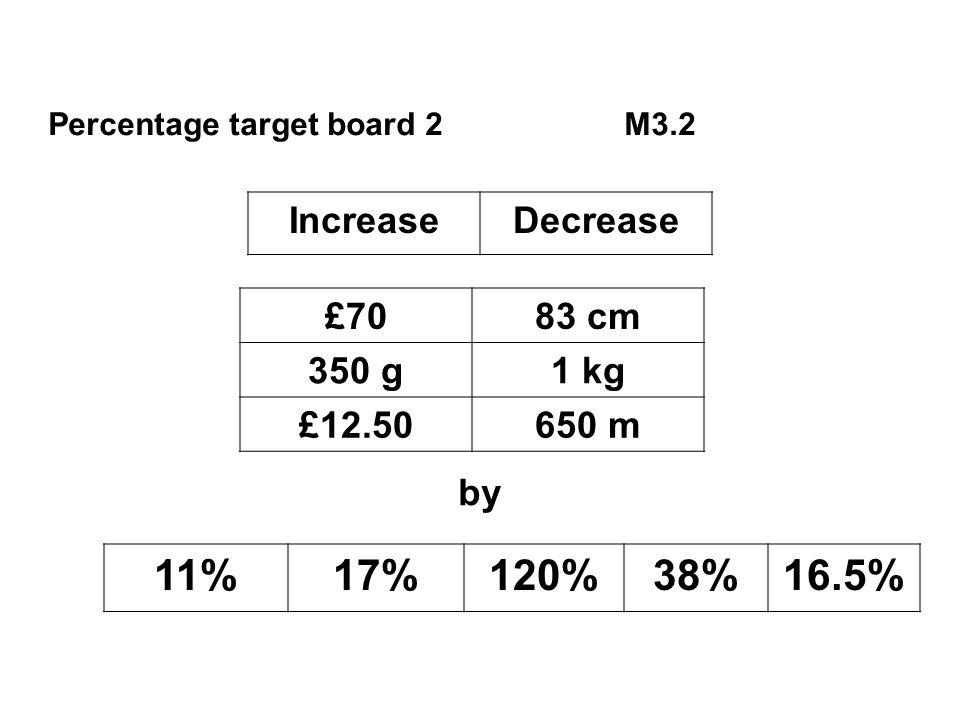 Percentage target board 2M3.2 IncreaseDecrease £7083 cm 350 g1 kg £12.50650 m by 11%17%120%38%16.5%