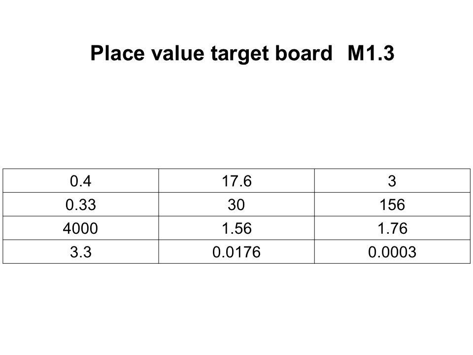 Place value target boardM1.3 0.417.63 0.3330156 40001.561.76 3.30.01760.0003