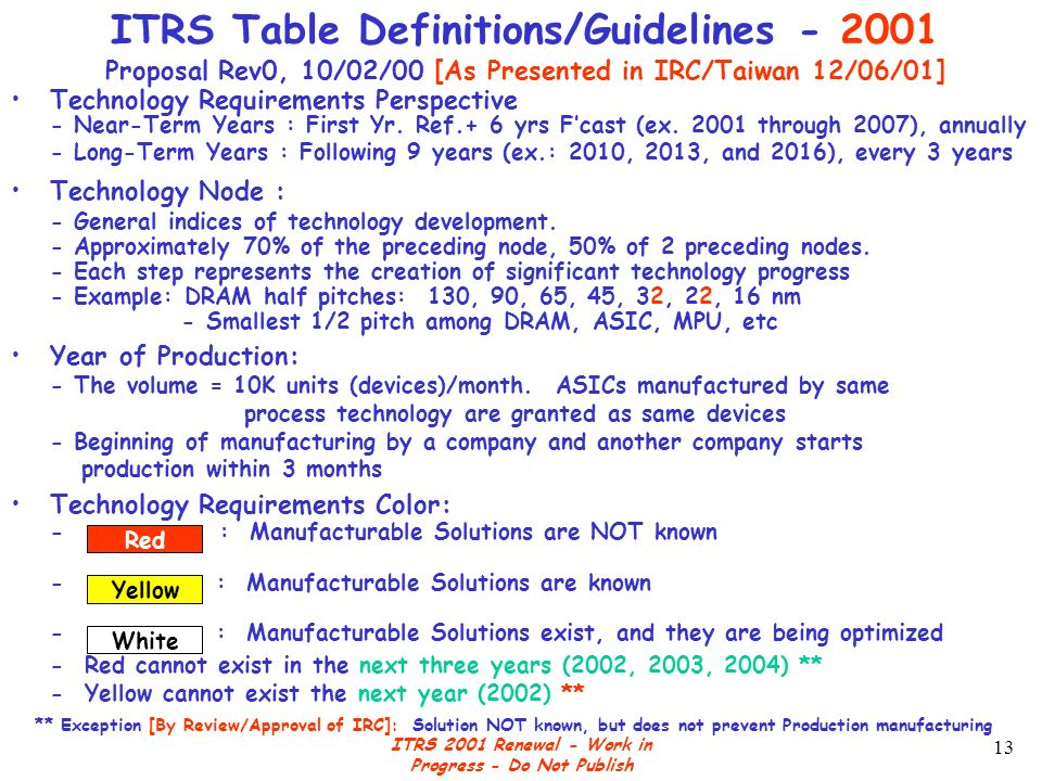 ITRS 2001 Renewal - Work in Progress - Do Not Publish 13 ITRS Table Definitions/Guidelines - 2001 Proposal Rev0, 10/02/00 [As Presented in IRC/Taiwan 12/06/01] Technology Requirements Perspective - Near-Term Years : First Yr.