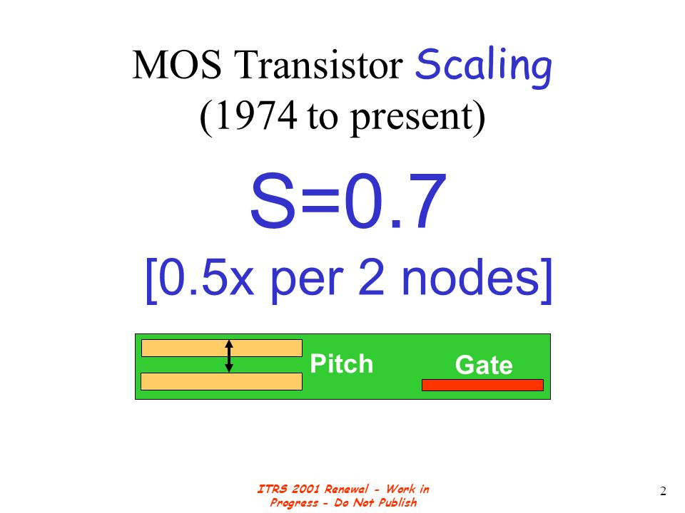 ITRS 2001 Renewal - Work in Progress - Do Not Publish 2 MOS Transistor Scaling (1974 to present) S=0.7 [0.5x per 2 nodes] Pitch Gate