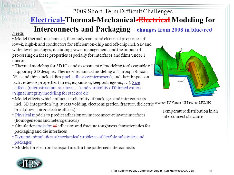 ITRS Summer Public Conference, July 15, San Francisco, CA, USA 11 2009 Short-Term Difficult Challenges Electrical-Thermal-Mechanical-Electrical Modeling for Interconnects and Packaging – changes from 2008 in blue/red Needs Model thermal-mechanical, thermodynamic and electrical properties of low-k, high-k and conductors for efficient on-chip and off-chip incl.