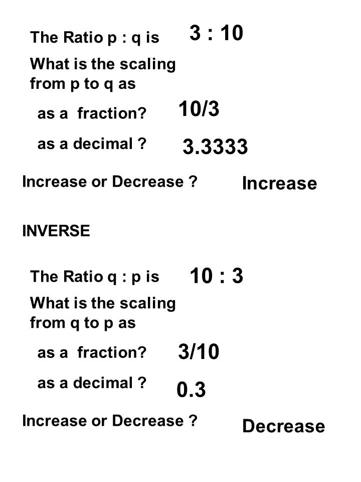 The Ratio p : q is What is the scaling from p to q as as a fraction? as a decimal ? Increase or Decrease ? INVERSE The Ratio q : p is What is the scal
