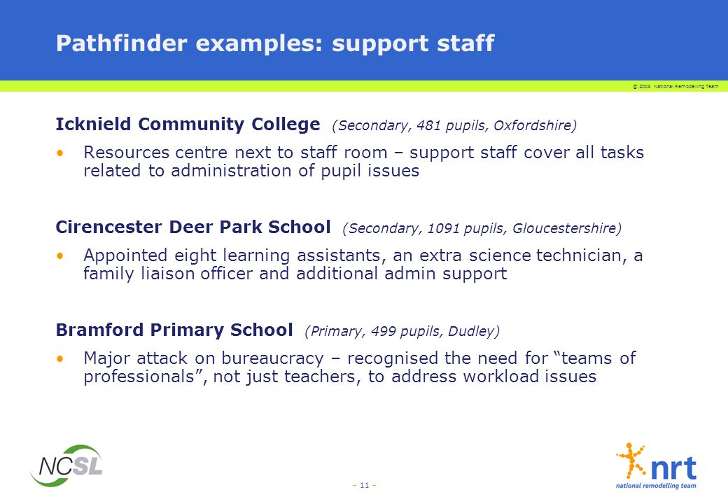 © 2003 National Remodelling Team – 11 – Pathfinder examples: support staff Icknield Community College (Secondary, 481 pupils, Oxfordshire) Resources centre next to staff room – support staff cover all tasks related to administration of pupil issues Cirencester Deer Park School (Secondary, 1091 pupils, Gloucestershire) Appointed eight learning assistants, an extra science technician, a family liaison officer and additional admin support Bramford Primary School (Primary, 499 pupils, Dudley) Major attack on bureaucracy – recognised the need for teams of professionals, not just teachers, to address workload issues