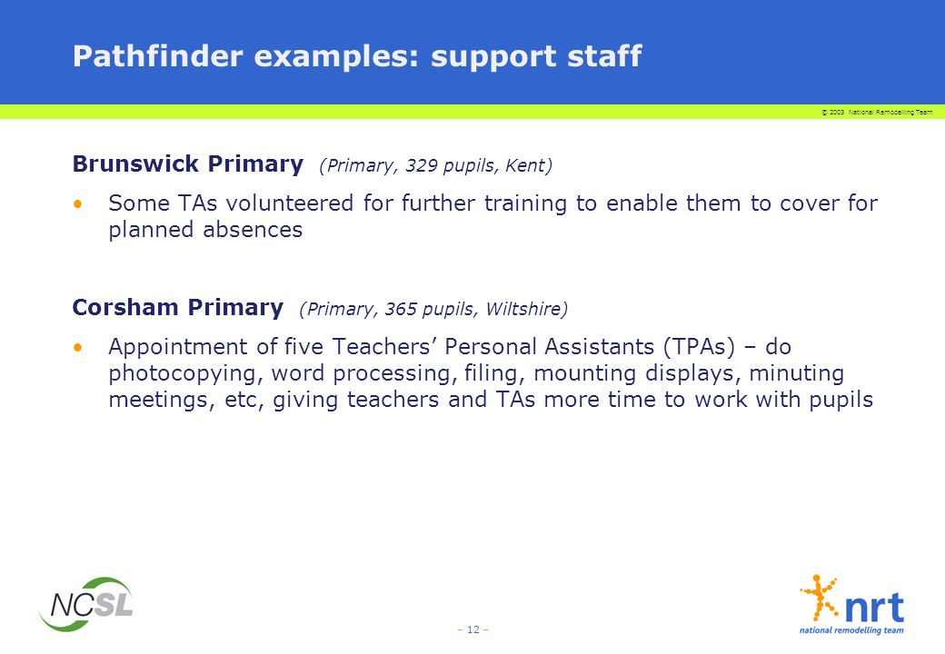 © 2003 National Remodelling Team – 12 – Pathfinder examples: support staff Brunswick Primary (Primary, 329 pupils, Kent) Some TAs volunteered for further training to enable them to cover for planned absences Corsham Primary (Primary, 365 pupils, Wiltshire) Appointment of five Teachers Personal Assistants (TPAs) – do photocopying, word processing, filing, mounting displays, minuting meetings, etc, giving teachers and TAs more time to work with pupils