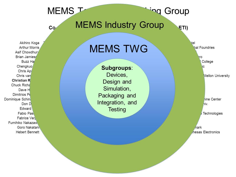 MEMS Technology Working Group Akihiro Koga Arthur Morris Asif Chowdhury Brian Jamieson Buzz Hardy Chengkuo Lee Chris Apanius Chris van Hoof Christian