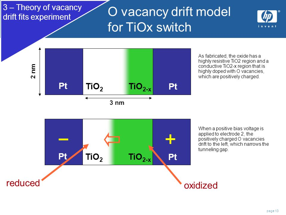 page 13 Pt TiO 2 TiO 2-x 3 nm 2 nm O vacancy drift model for TiOx switch Pt TiO 2 TiO 2-x oxidized reduced As fabricated, the oxide has a highly resistive TiO2 region and a conductive TiO2-x region that is highly doped with O vacancies, which are positively charged.