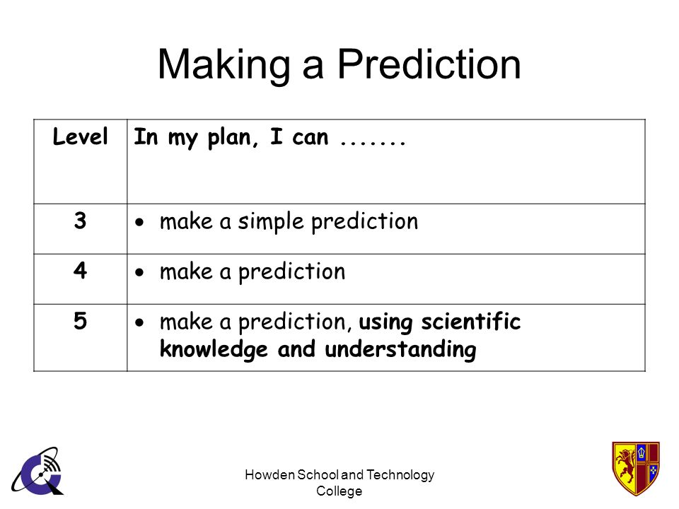 Howden School and Technology College Making a Prediction LevelIn my plan, I can....... 3 make a simple prediction 4 make a prediction 5 make a predict