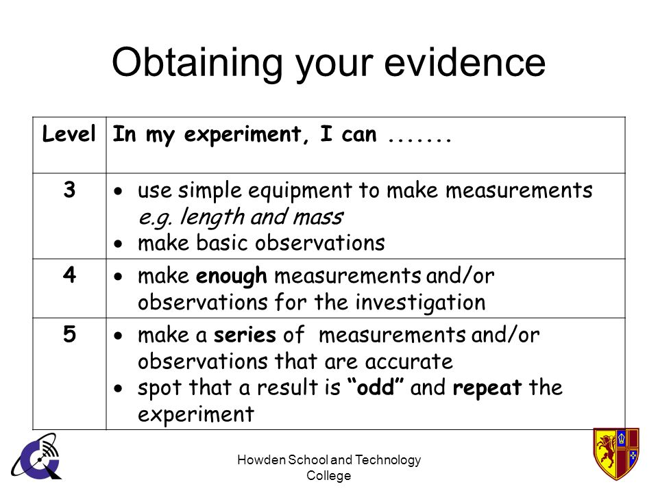 Howden School and Technology College Obtaining your evidence LevelIn my experiment, I can
