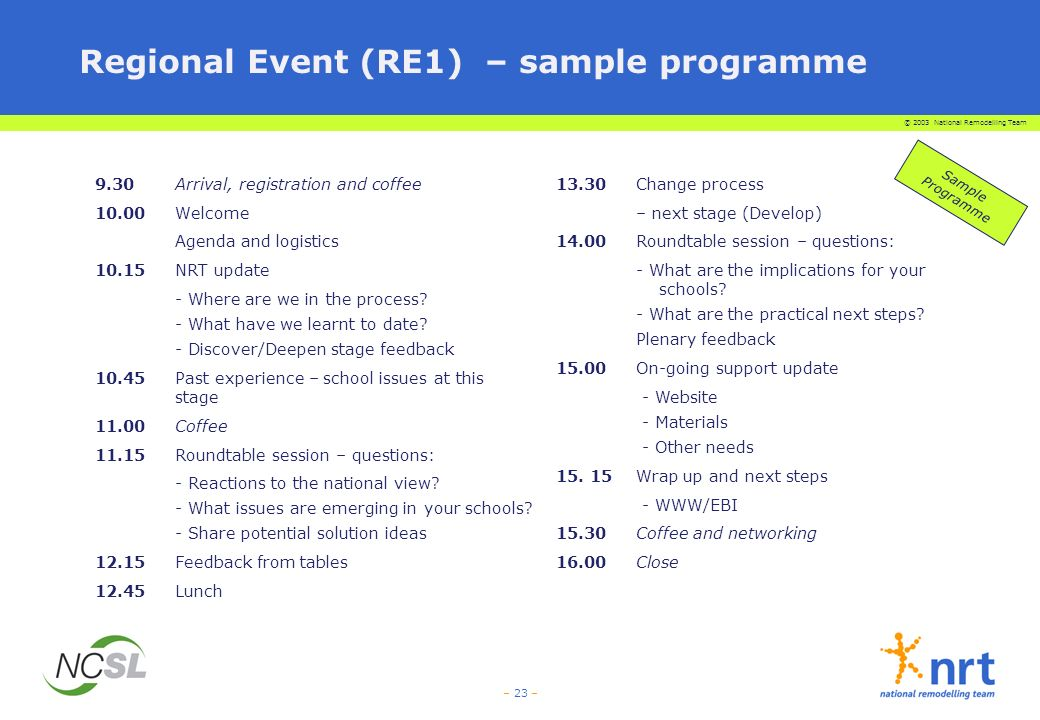 © 2003 National Remodelling Team – 23 – Regional Event (RE1) – sample programme Sample Programme 9.30Arrival, registration and coffee 10.00Welcome Agenda and logistics 10.15NRT update - Where are we in the process.
