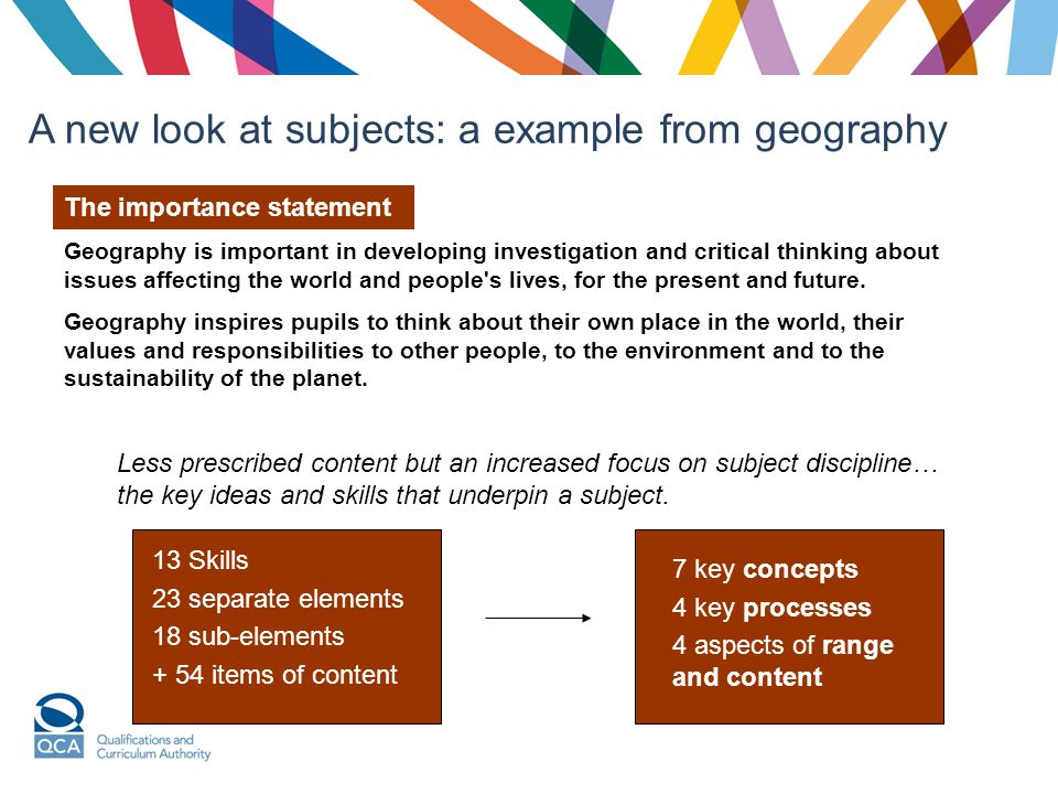 A new look at subjects: a example from geography The importance statement Geography is important in developing investigation and critical thinking about issues affecting the world and people s lives, for the present and future.