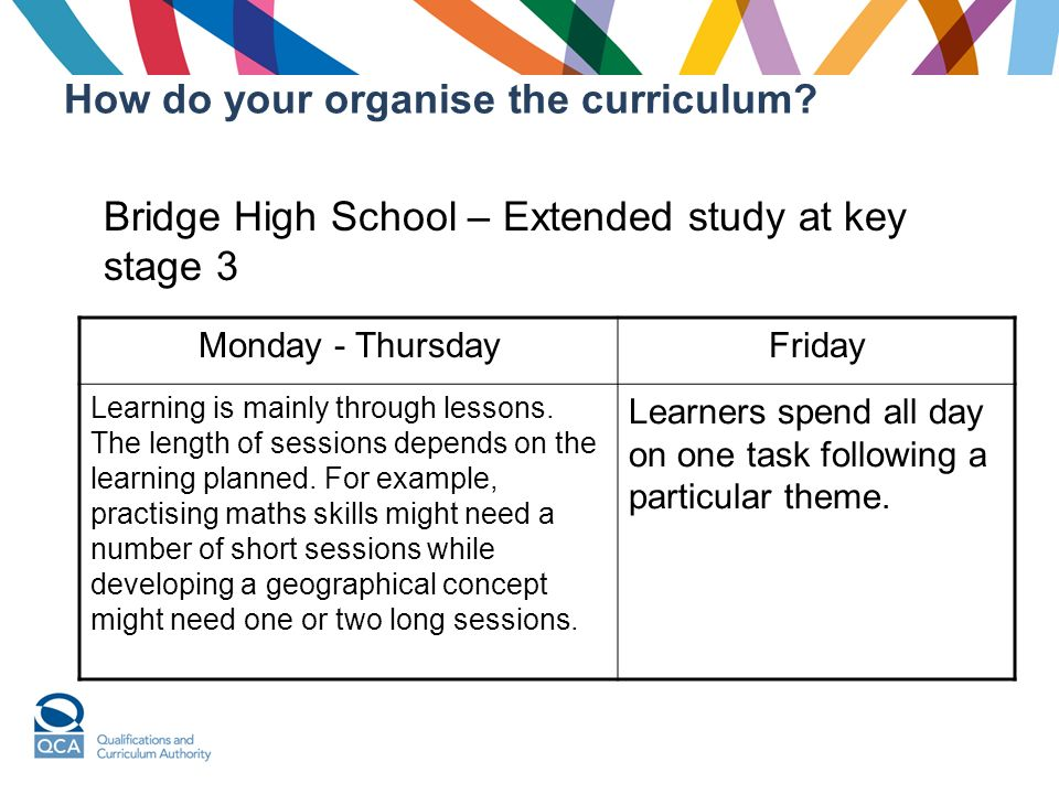 How do your organise the curriculum.