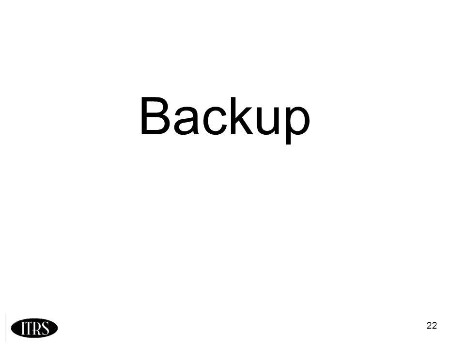 22 Backup