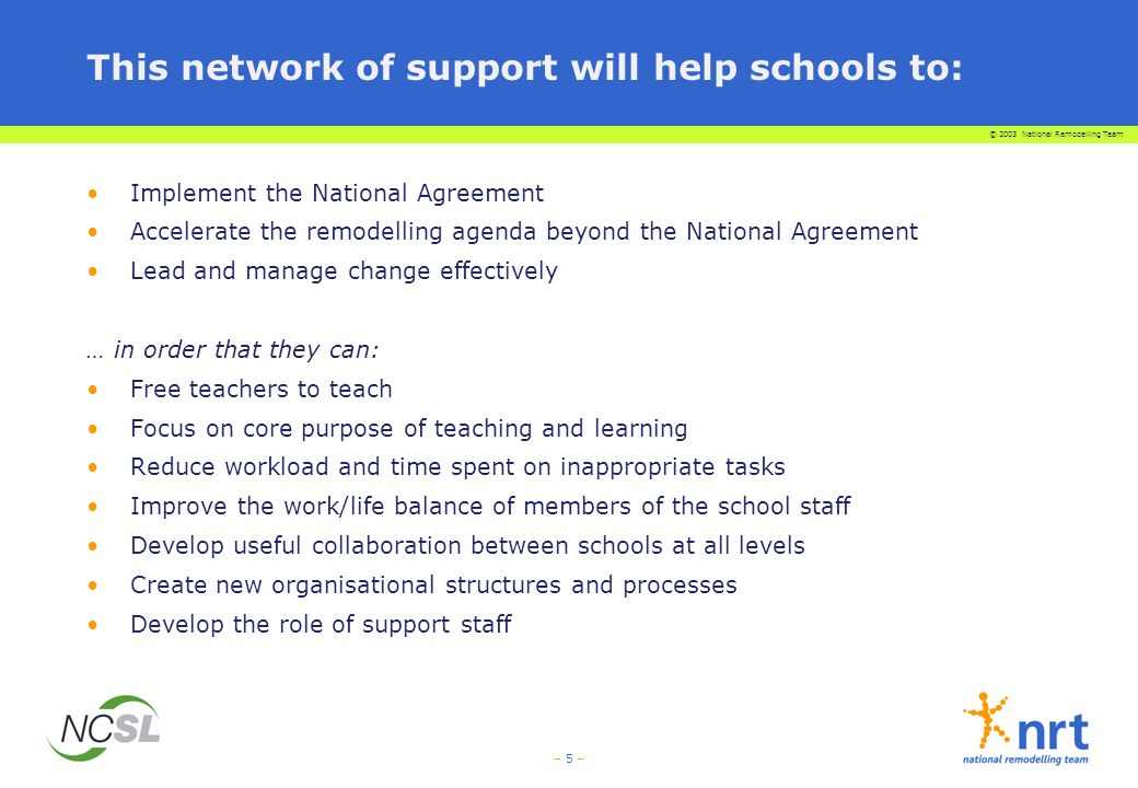 © 2003 National Remodelling Team – 5 – This network of support will help schools to: Implement the National Agreement Accelerate the remodelling agenda beyond the National Agreement Lead and manage change effectively … in order that they can: Free teachers to teach Focus on core purpose of teaching and learning Reduce workload and time spent on inappropriate tasks Improve the work/life balance of members of the school staff Develop useful collaboration between schools at all levels Create new organisational structures and processes Develop the role of support staff