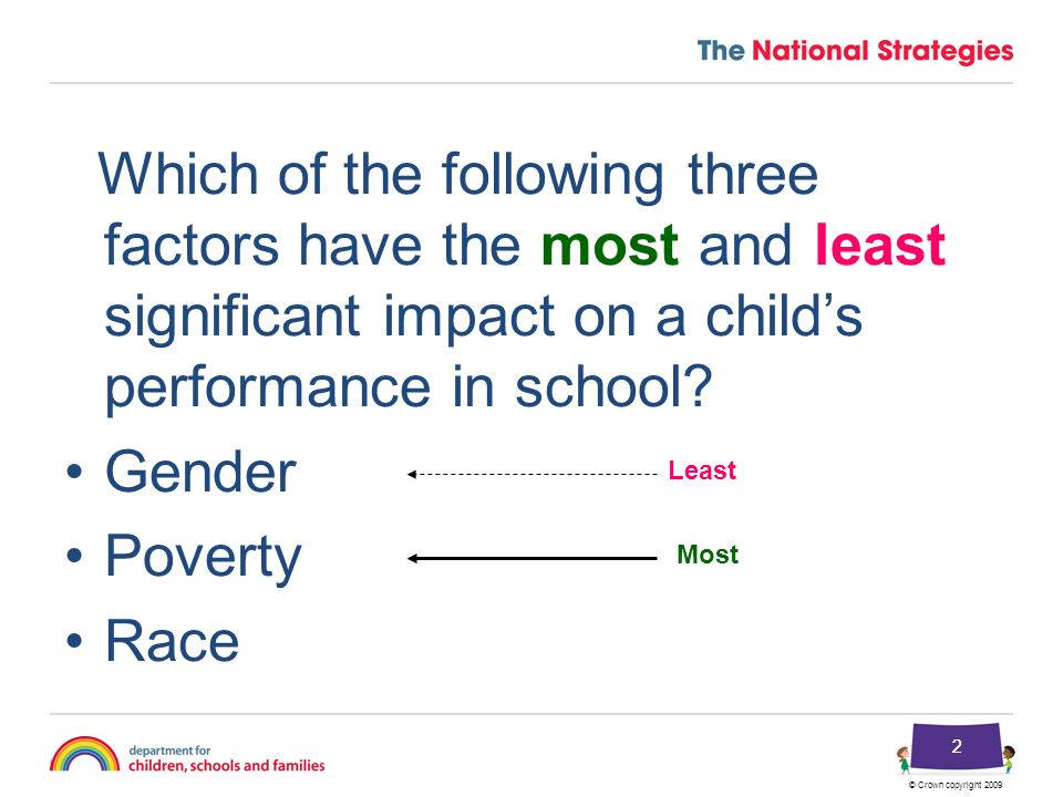 © Crown copyright 2009 22 Which of the following three factors have the most and least significant impact on a childs performance in school.
