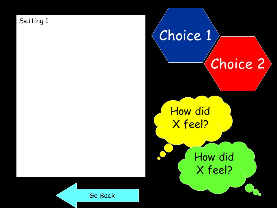 Setting 1 Choice 1 Choice 2 How did X feel? How did X feel? Go Back