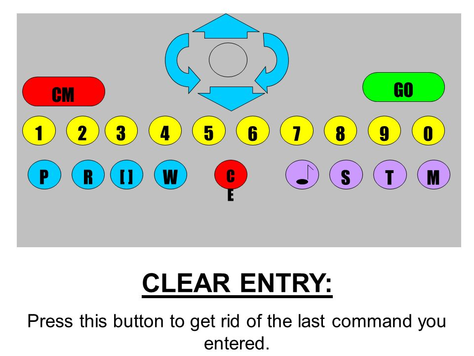 CLEAR ENTRY: Press this button to get rid of the last command you entered.