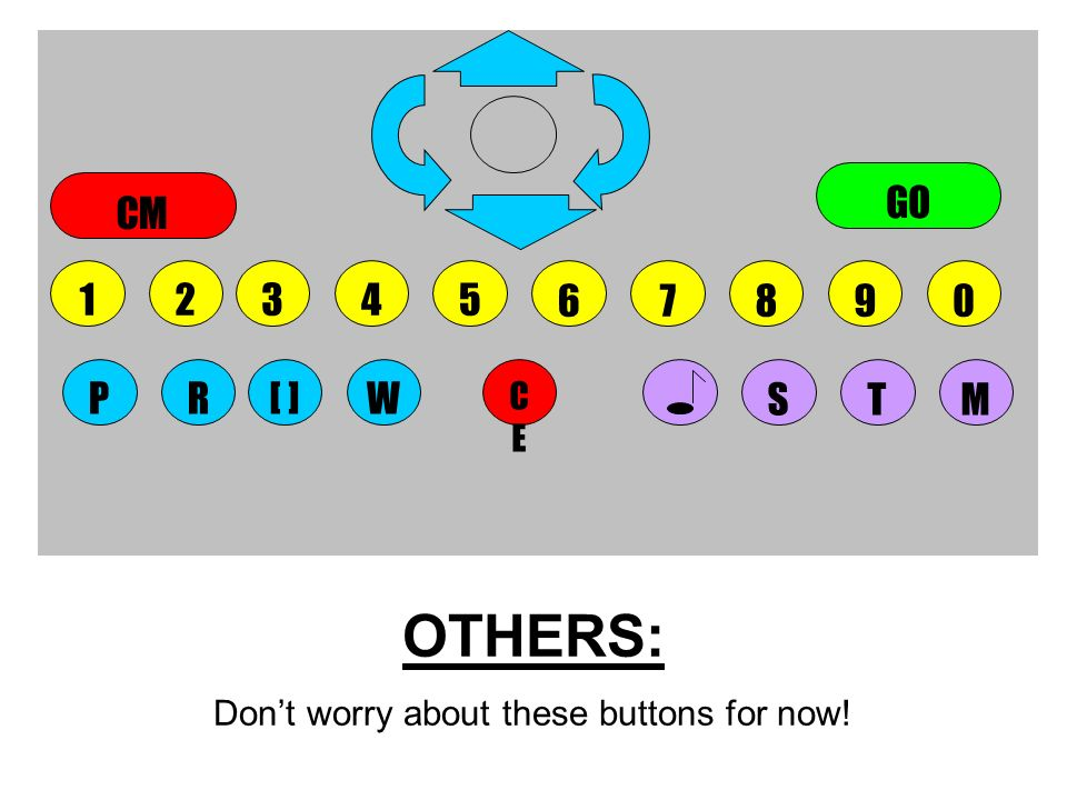 OTHERS: Dont worry about these buttons for now! CECE STMWPR[ ] GO CM