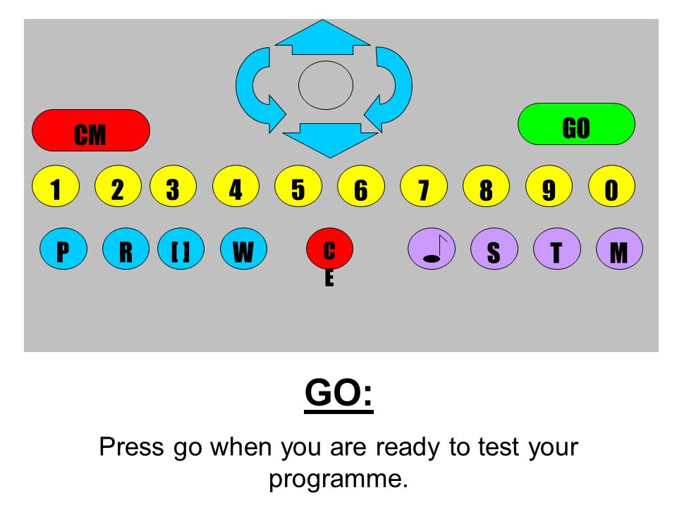 GO: Press go when you are ready to test your programme. 5678904123 CECE STMWPR[ ] GO CM