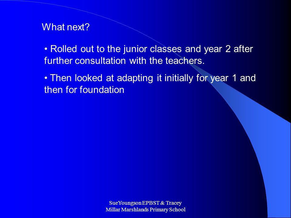 SueYoungson EPBST & Tracey Millar Marshlands Primary School What next.