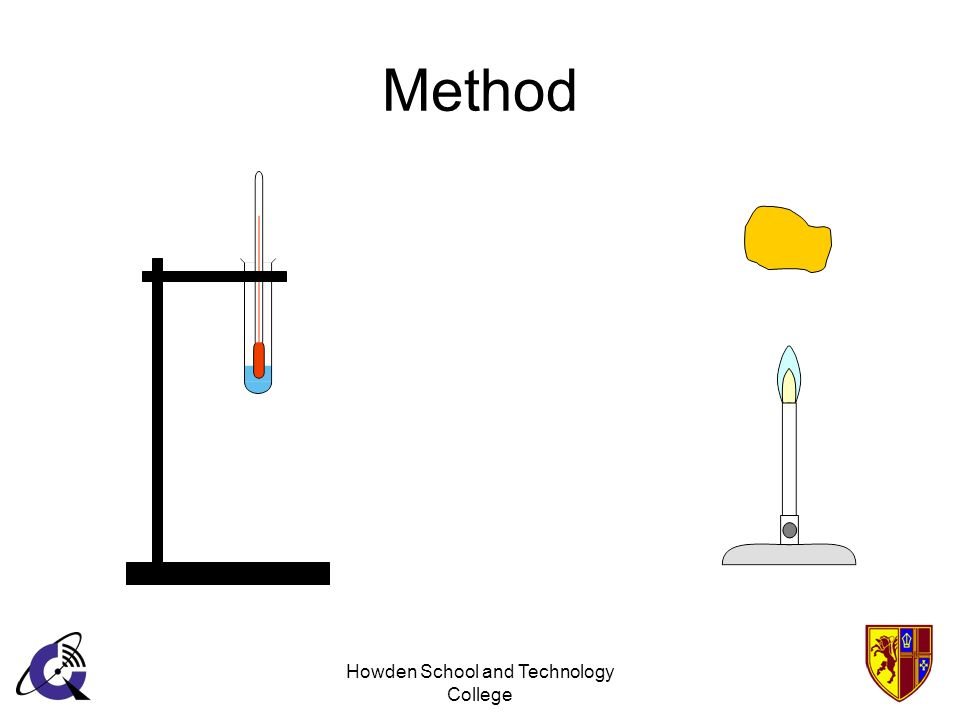 Howden School and Technology College Method
