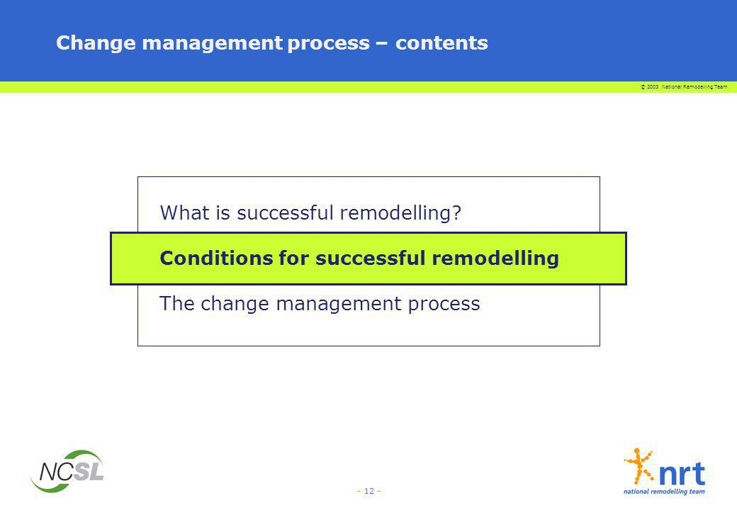 © 2003 National Remodelling Team – 12 – Change management process – contents What is successful remodelling? Conditions for successful remodelling The