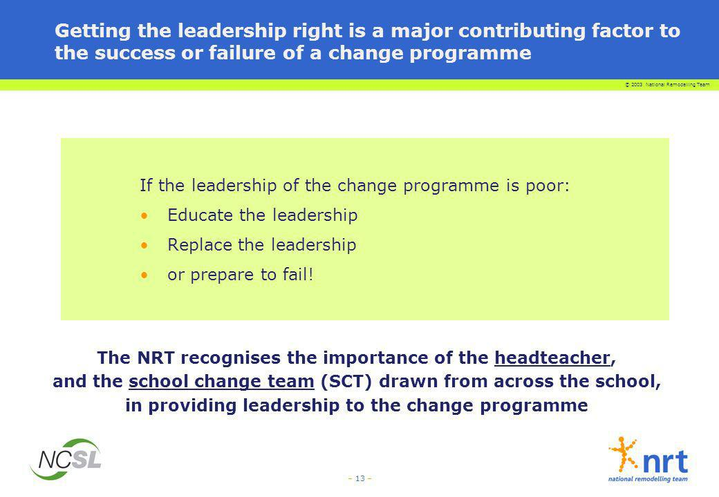 © 2003 National Remodelling Team – 13 – Getting the leadership right is a major contributing factor to the success or failure of a change programme If
