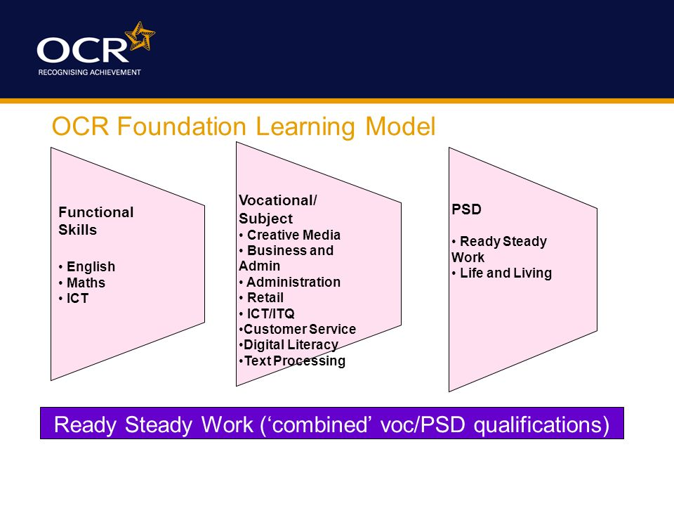 OCR Foundation Learning Model Ready Steady Work (combined voc/PSD qualifications) Functional Skills English Maths ICT Vocational/ Subject Creative Media Business and Admin Administration Retail ICT/ITQ Customer Service Digital Literacy Text Processing PSD Ready Steady Work Life and Living