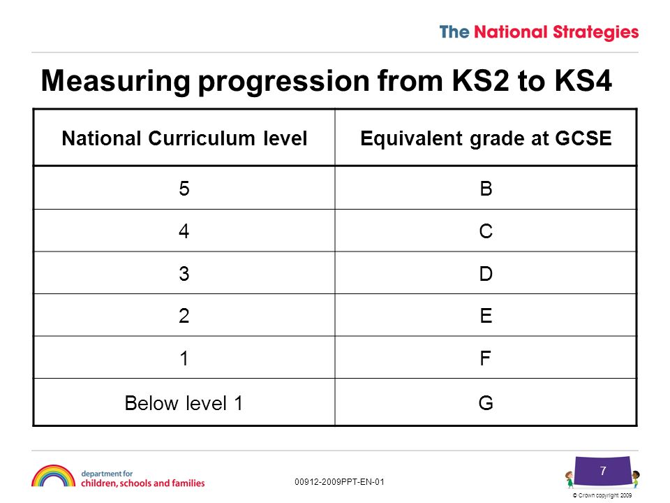 © Crown copyright PPT-EN-01 6 Measuring progression from KS1 to KS2 KS1 level Required KS2 level to meet progress Level 3Level 5 Level 2ALevel 4+ Level 1Level 3+ Working towards level 1 (W)Level 2+ Absent (A), Disapplied (D)–