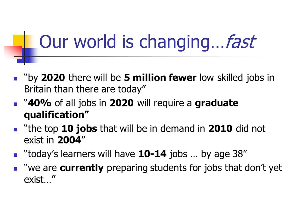 Our world is changing…fast by 2020 there will be 5 million fewer low skilled jobs in Britain than there are today 40% of all jobs in 2020 will require a graduate qualification the top 10 jobs that will be in demand in 2010 did not exist in 2004 todays learners will have 10-14 jobs … by age 38 we are currently preparing students for jobs that dont yet exist…