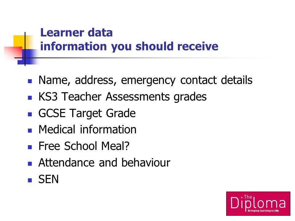 Learner data information you should receive Name, address, emergency contact details KS3 Teacher Assessments grades GCSE Target Grade Medical information Free School Meal.