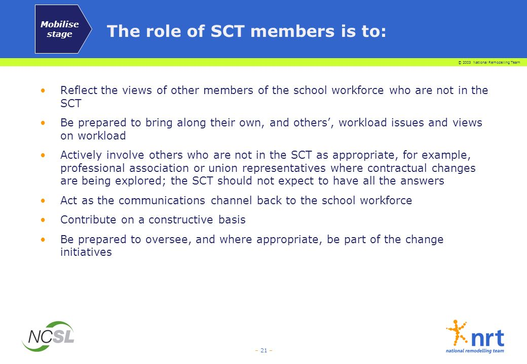 © 2003 National Remodelling Team – 21 – The role of SCT members is to: Reflect the views of other members of the school workforce who are not in the S