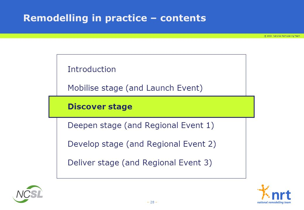 © 2003 National Remodelling Team – 28 – Remodelling in practice – contents Introduction Mobilise stage (and Launch Event) Discover stage Deepen stage