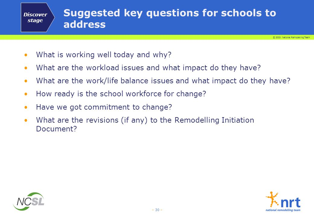 © 2003 National Remodelling Team – 30 – Suggested key questions for schools to address What is working well today and why? What are the workload issue