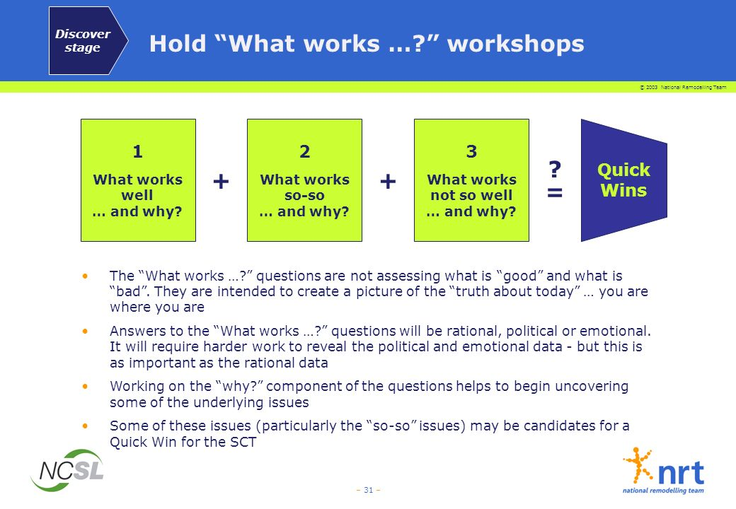 © 2003 National Remodelling Team – 31 – Hold What works …? workshops ++ = ? 1 What works well … and why? 2 What works so-so … and why? 3 What works no