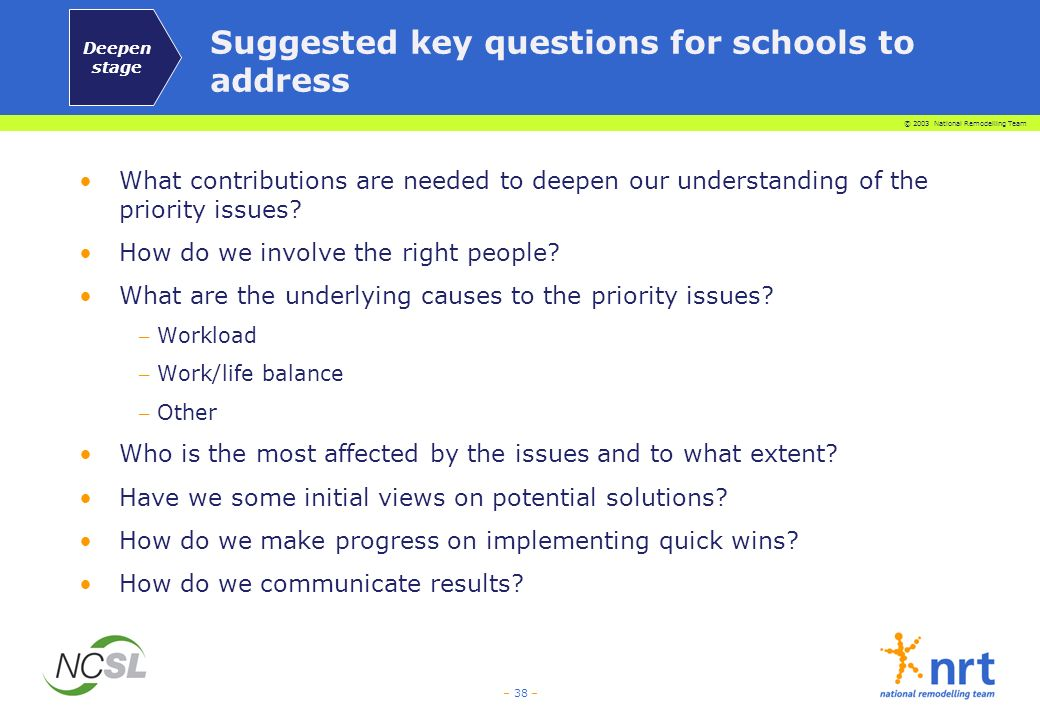 © 2003 National Remodelling Team – 38 – Suggested key questions for schools to address What contributions are needed to deepen our understanding of th