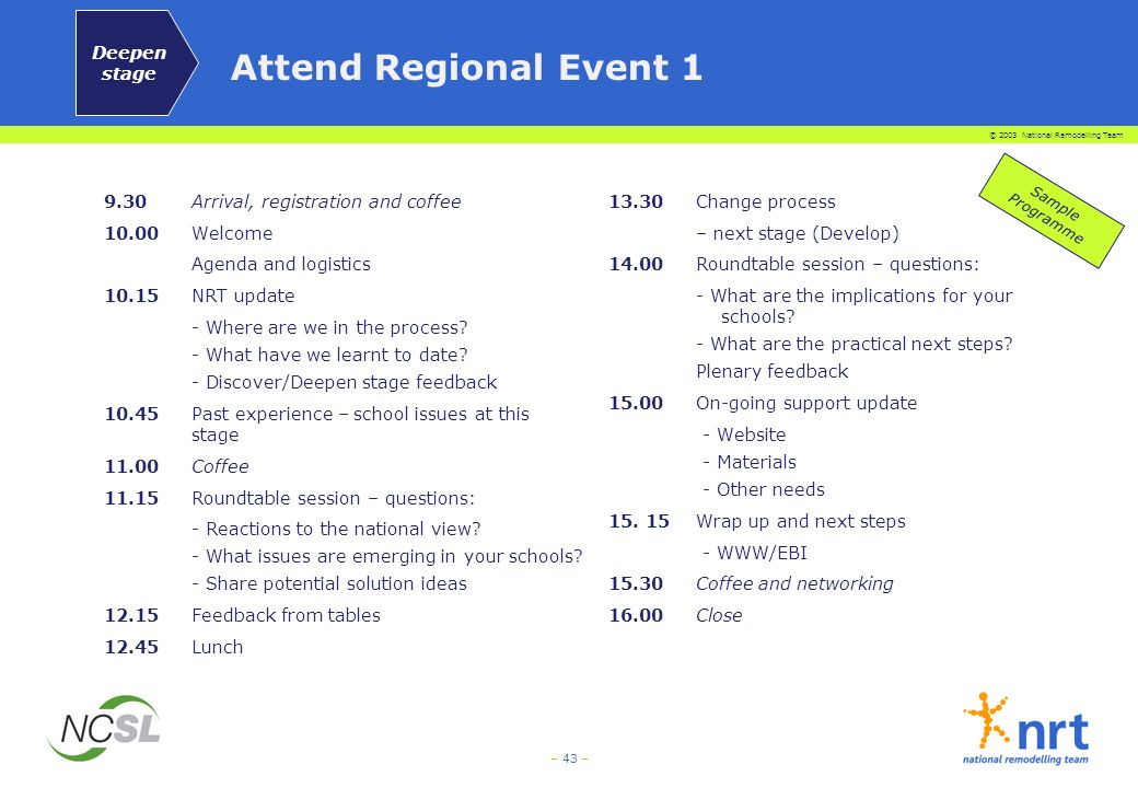 © 2003 National Remodelling Team – 43 – Attend Regional Event 1 Deepen stage 9.30Arrival, registration and coffee 10.00Welcome Agenda and logistics 10