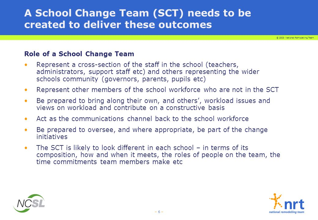 © 2003 National Remodelling Team – 6 – A School Change Team (SCT) needs to be created to deliver these outcomes Role of a School Change Team Represent