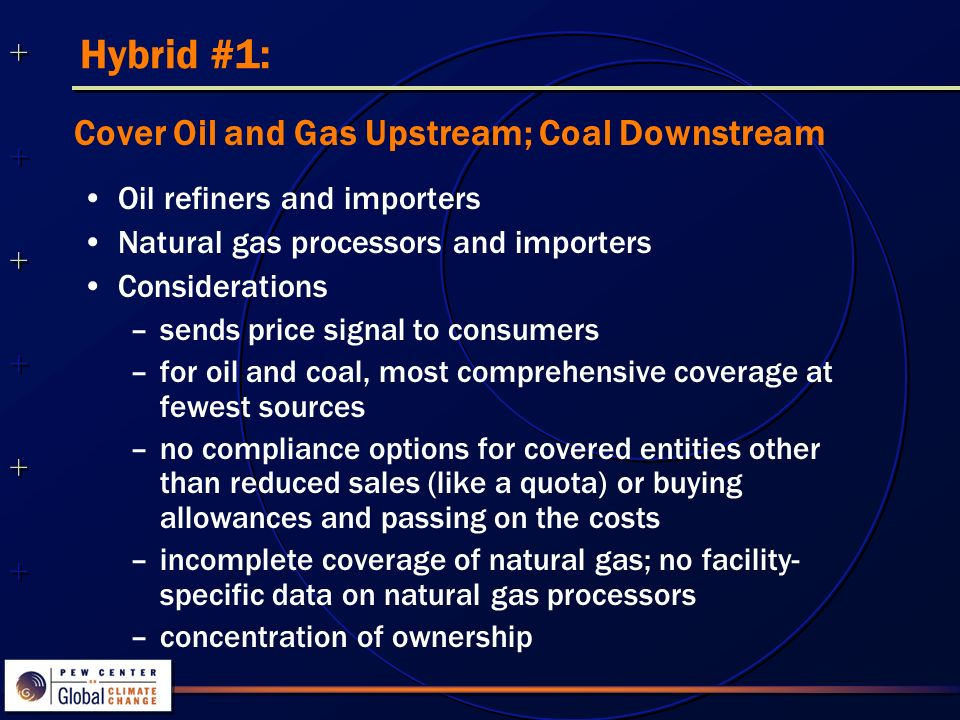 ++++++++++++++ ++++++++++++++ Hybrid #1: Oil refiners and importers Natural gas processors and importers Considerations –sends price signal to consumers –for oil and coal, most comprehensive coverage at fewest sources –no compliance options for covered entities other than reduced sales (like a quota) or buying allowances and passing on the costs –incomplete coverage of natural gas; no facility- specific data on natural gas processors –concentration of ownership Cover Oil and Gas Upstream; Coal Downstream