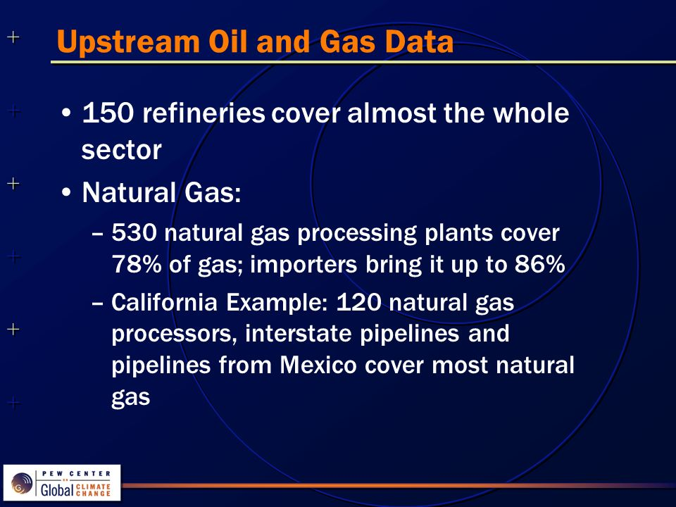 Upstream Oil and Gas Data 150 refineries cover almost the whole sector Natural Gas: –530 natural gas processing plants cover 78% of gas; importers bring it up to 86% –California Example: 120 natural gas processors, interstate pipelines and pipelines from Mexico cover most natural gas