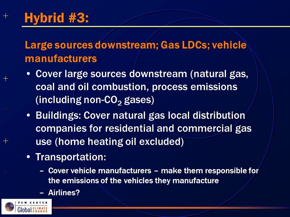 Hybrid #3: Cover large sources downstream (natural gas, coal and oil combustion, process emissions (including non-CO 2 gases) Buildings: Cover natural gas local distribution companies for residential and commercial gas use (home heating oil excluded) Transportation: –Cover vehicle manufacturers – make them responsible for the emissions of the vehicles they manufacture –Airlines.