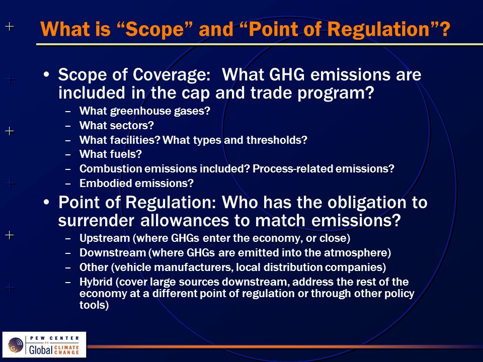 What is Scope and Point of Regulation.
