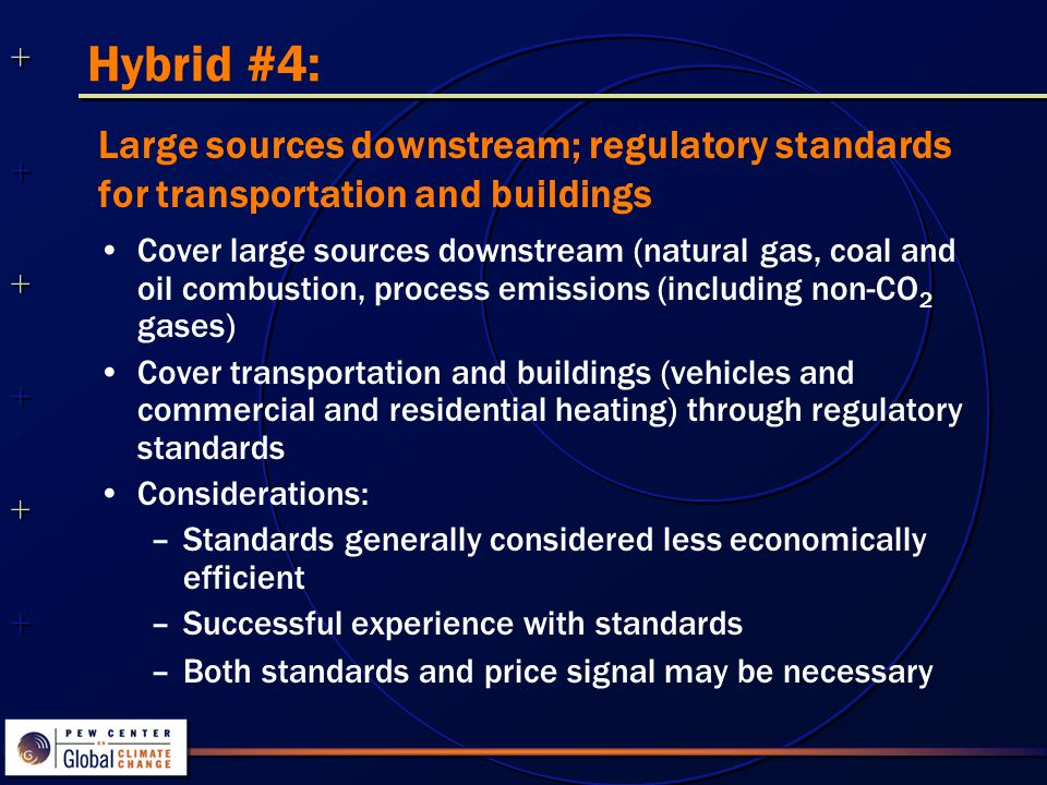 ++++++++++++++ ++++++++++++++ Hybrid #4: Cover large sources downstream (natural gas, coal and oil combustion, process emissions (including non-CO 2 gases) Cover transportation and buildings (vehicles and commercial and residential heating) through regulatory standards Considerations: –Standards generally considered less economically efficient –Successful experience with standards –Both standards and price signal may be necessary Large sources downstream; regulatory standards for transportation and buildings