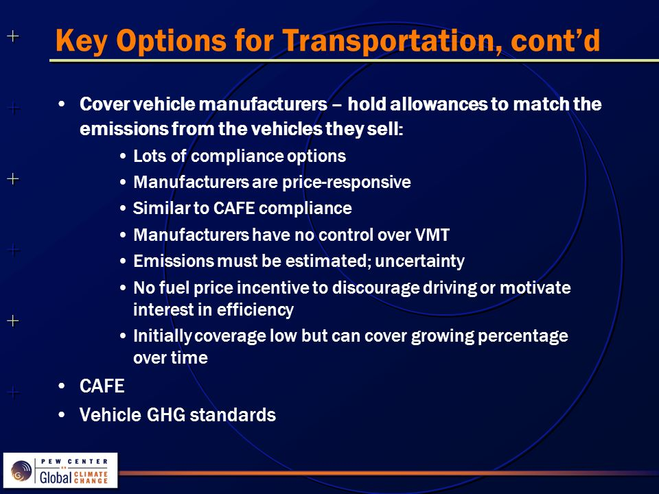 Key Options for Transportation, contd Cover vehicle manufacturers – hold allowances to match the emissions from the vehicles they sell: Lots of compliance options Manufacturers are price-responsive Similar to CAFE compliance Manufacturers have no control over VMT Emissions must be estimated; uncertainty No fuel price incentive to discourage driving or motivate interest in efficiency Initially coverage low but can cover growing percentage over time CAFE Vehicle GHG standards