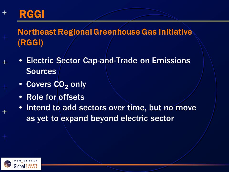 RGGI Electric Sector Cap-and-Trade on Emissions Sources Covers CO 2 only Role for offsets Intend to add sectors over time, but no move as yet to expand beyond electric sector Northeast Regional Greenhouse Gas Initiative (RGGI)