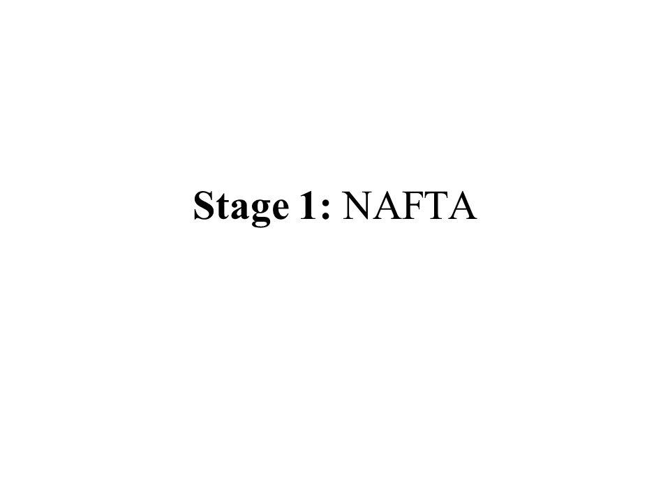 Stage 1: NAFTA