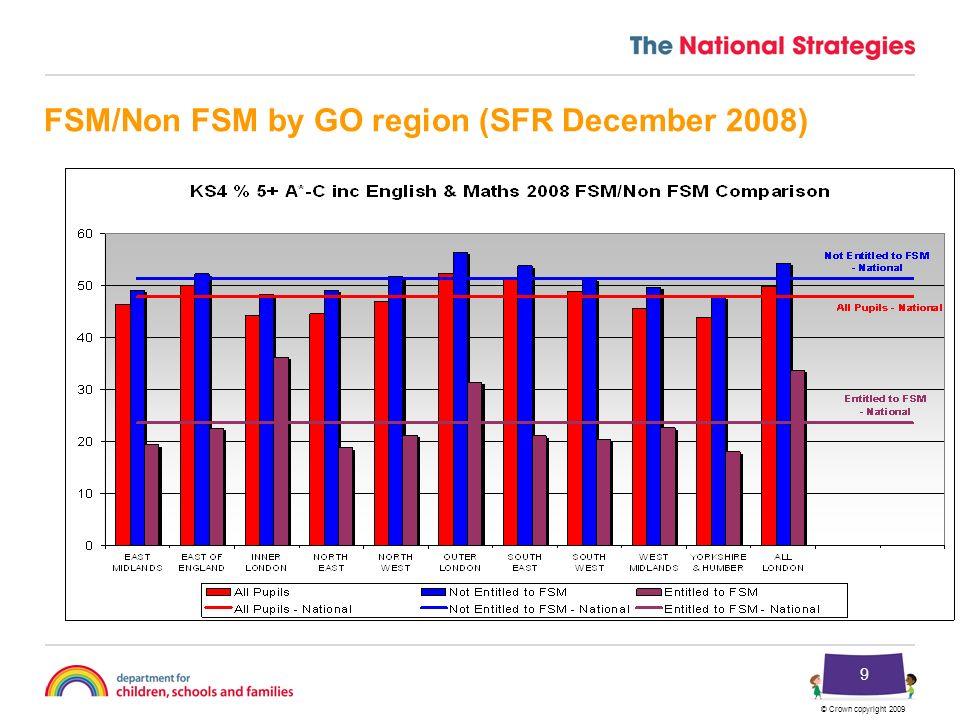 © Crown copyright 2009 9 FSM/Non FSM by GO region (SFR December 2008)